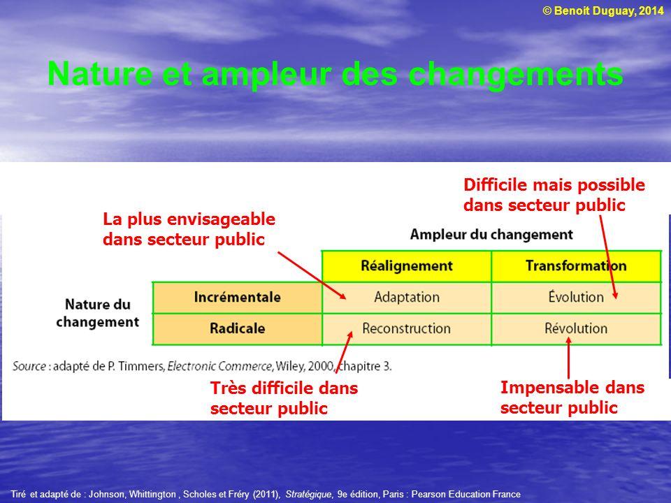 © Benoit Duguay, 2014 Nature et ampleur des changements La plus envisageable dans secteur public Très difficile dans secteur public Impensable dans se