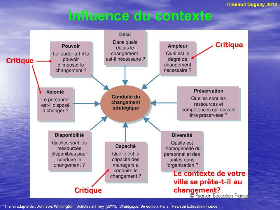 © Benoit Duguay, 2014 Influence du contexte Critique Le contexte de votre ville se prête-t-il au changement.
