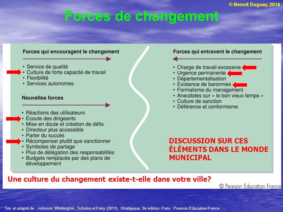 © Benoit Duguay, 2014 Forces de changement DISCUSSION SUR CES ÉLÉMENTS DANS LE MONDE MUNICIPAL Une culture du changement existe-t-elle dans votre vill