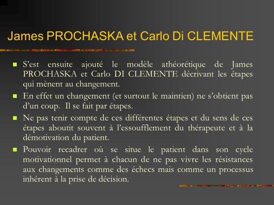 James PROCHASKA et Carlo Di CLEMENTE Sest ensuite ajouté le modèle athéorétique de James PROCHASKA et Carlo DI CLEMENTE décrivant les étapes qui mènen