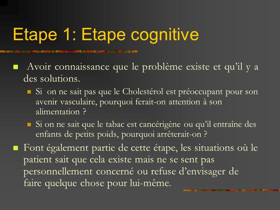 Etape 1: Etape cognitive Avoir connaissance que le problème existe et quil y a des solutions. Si on ne sait pas que le Cholestérol est préoccupant pou