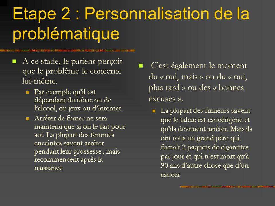 Etape 2 : Personnalisation de la problématique A ce stade, le patient perçoit que le problème le concerne lui-même. Par exemple quil est dépendant du