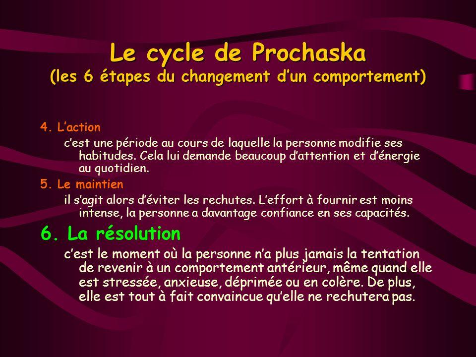 Le cycle de Prochaska (les 6 étapes du changement dun comportement) 4. Laction cest une période au cours de laquelle la personne modifie ses habitudes
