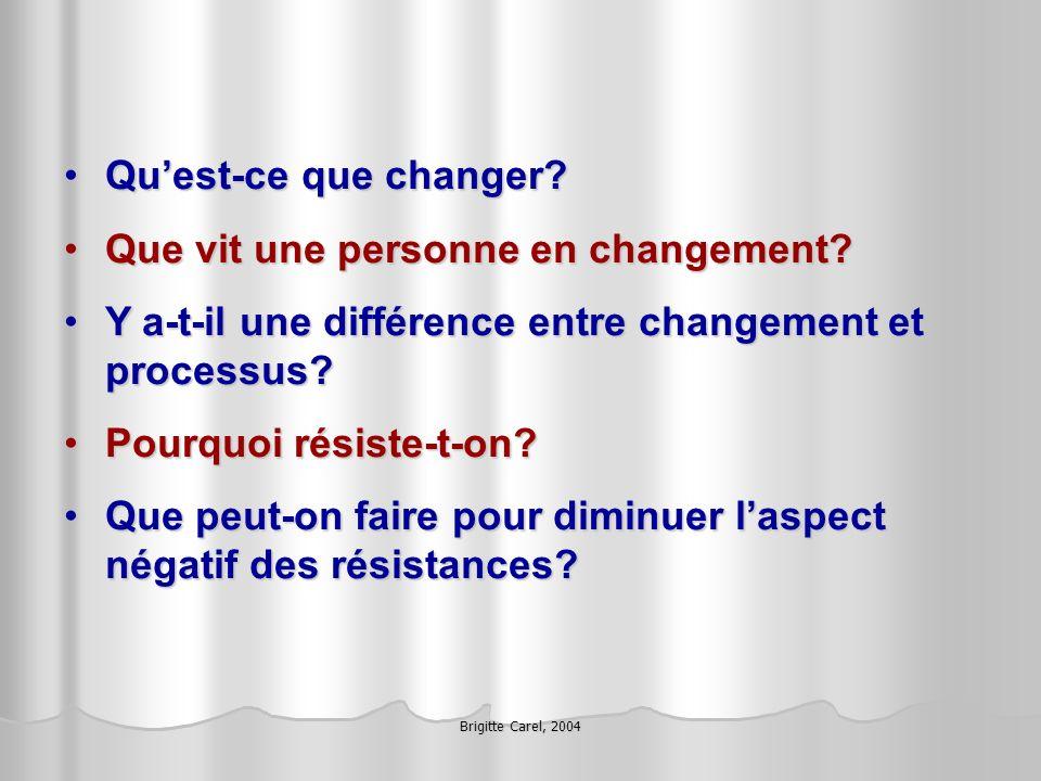 Brigitte Carel, 2004 Personne Habitudes Peur de linconnu Expériences passées de changement Sentiment de perte(s) Difficulté à tolérer lambiguïté Tempérament / Mécanismes pers.