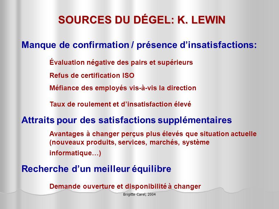 Brigitte Carel, 2004 SOURCES DU DÉGEL: K. LEWIN Manque de confirmation / présence dinsatisfactions: Évaluation négative des pairs et supérieurs Refus