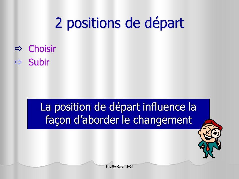 Brigitte Carel, 2004 2 positions de départ Choisir Choisir Subir Subir La position de départ influence la façon daborder le changement