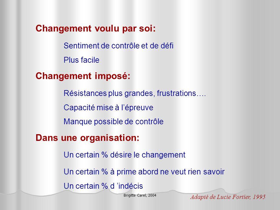 Brigitte Carel, 2004 Changement voulu par soi: Sentiment de contrôle et de défi Plus facile Changement imposé: Résistances plus grandes, frustrations…