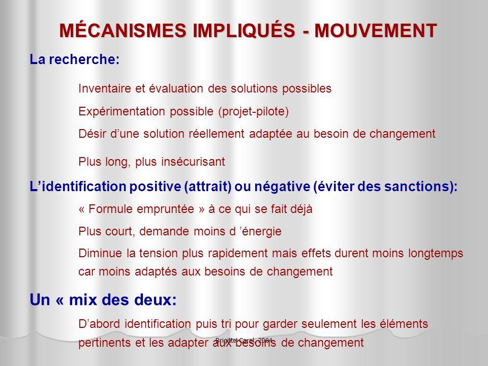 Brigitte Carel, 2004 MÉCANISMES IMPLIQUÉS - MOUVEMENT La recherche: Inventaire et évaluation des solutions possibles Expérimentation possible (projet-