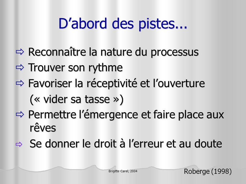 Brigitte Carel, 2004 Dabord des pistes... Reconnaître la nature du processus Reconnaître la nature du processus Trouver son rythme Trouver son rythme