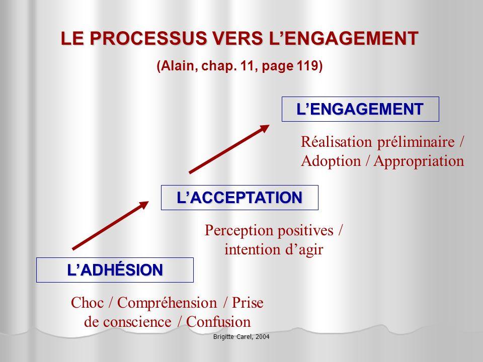 Brigitte Carel, 2004 LE PROCESSUS VERS LENGAGEMENT (Alain, chap. 11, page 119) LADHÉSION LACCEPTATION LENGAGEMENT Choc / Compréhension / Prise de cons