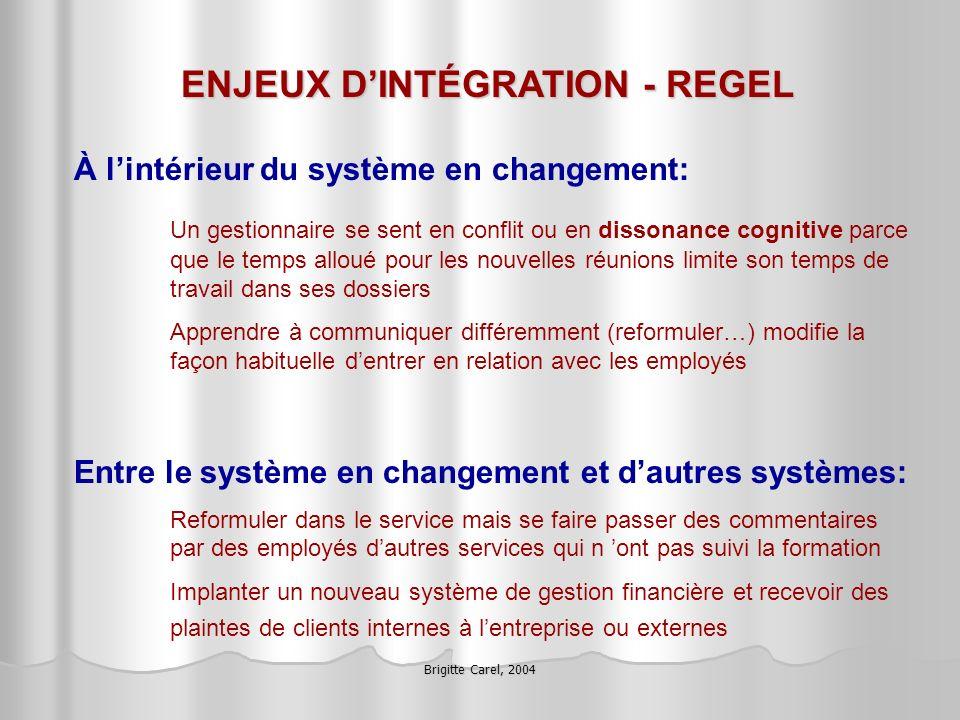 Brigitte Carel, 2004 ENJEUX DINTÉGRATION - REGEL À lintérieur du système en changement: Un gestionnaire se sent en conflit ou en dissonance cognitive
