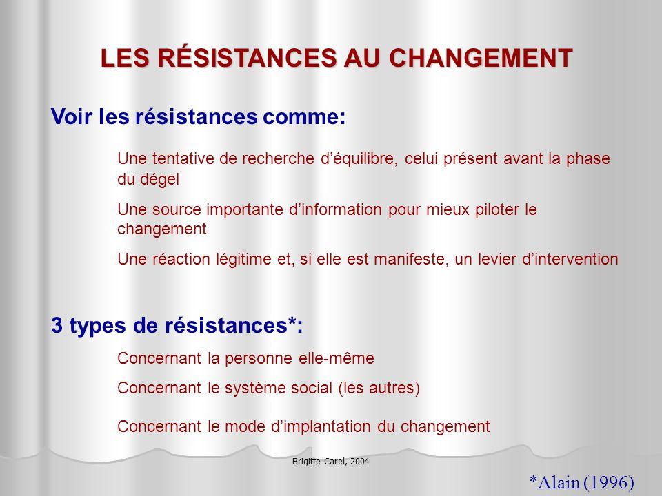 Brigitte Carel, 2004 LES RÉSISTANCES AU CHANGEMENT Voir les résistances comme: Une tentative de recherche déquilibre, celui présent avant la phase du