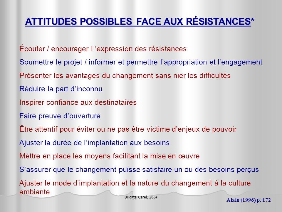 Brigitte Carel, 2004 ATTITUDES POSSIBLES FACE AUX RÉSISTANCES* Écouter / encourager l expression des résistances Soumettre le projet / informer et per