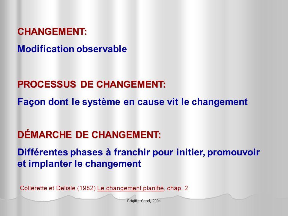 Brigitte Carel, 2004 CHANGEMENT: Modification observable Collerette et Delisle (1982) Le changement planifié, chap. 2 PROCESSUS DE CHANGEMENT: Façon d