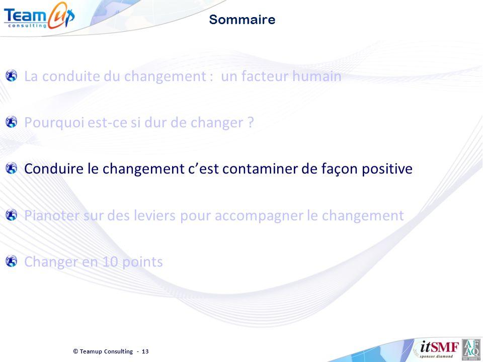 © Teamup Consulting - 13 Sommaire La conduite du changement : un facteur humain Pourquoi est-ce si dur de changer ? Conduire le changement cest contam
