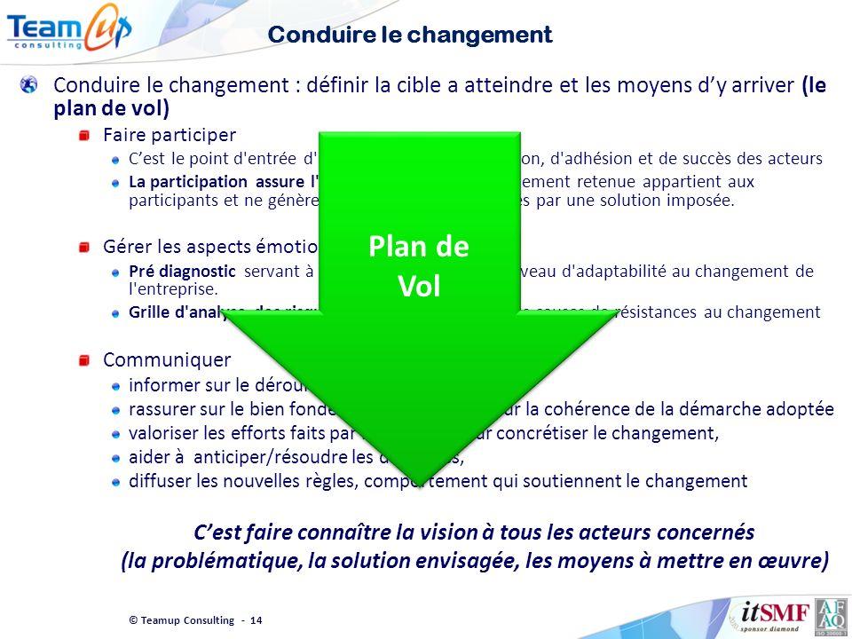 © Teamup Consulting - 14 Conduire le changement Conduire le changement : définir la cible a atteindre et les moyens dy arriver (le plan de vol) Faire