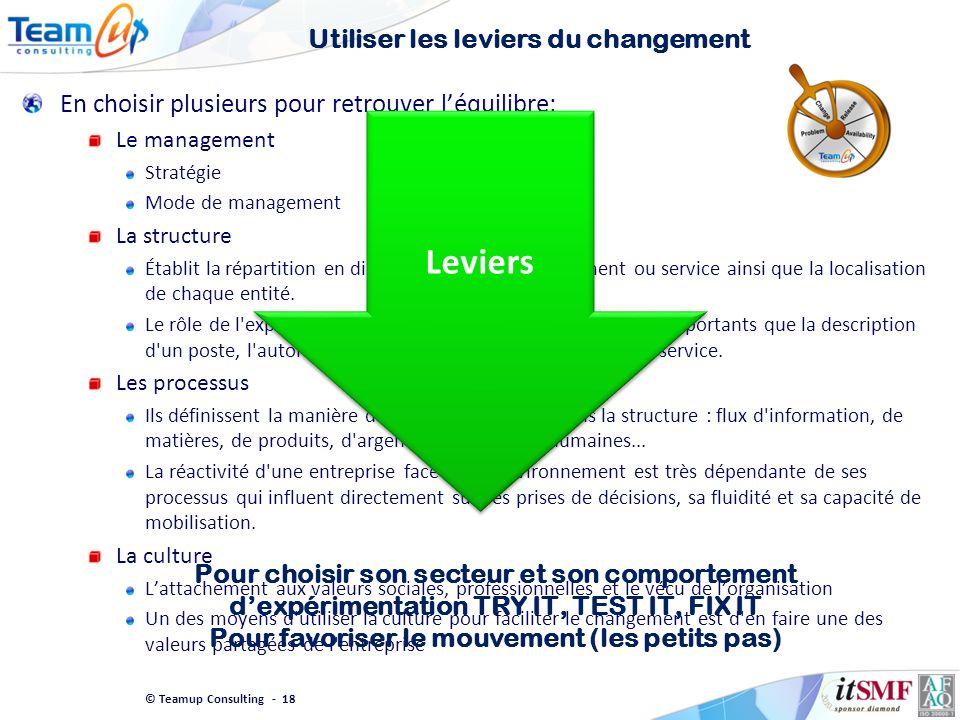 © Teamup Consulting - 18 Utiliser les leviers du changement En choisir plusieurs pour retrouver léquilibre: Le management Stratégie Mode de management