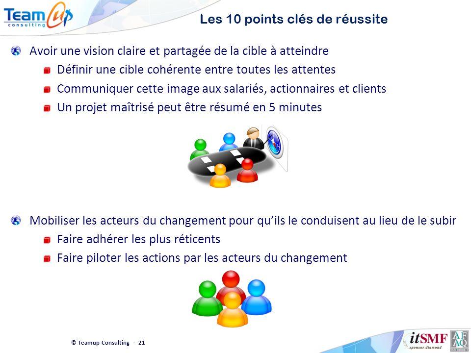 © Teamup Consulting - 21 Les 10 points clés de réussite Avoir une vision claire et partagée de la cible à atteindre Définir une cible cohérente entre