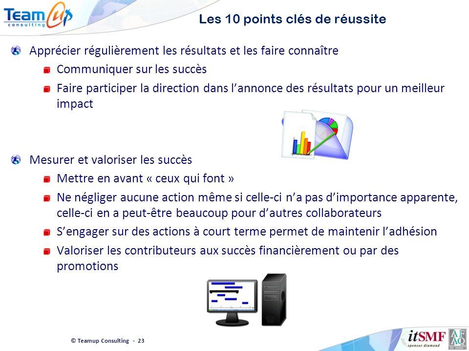 © Teamup Consulting - 23 Les 10 points clés de réussite Apprécier régulièrement les résultats et les faire connaître Communiquer sur les succès Faire