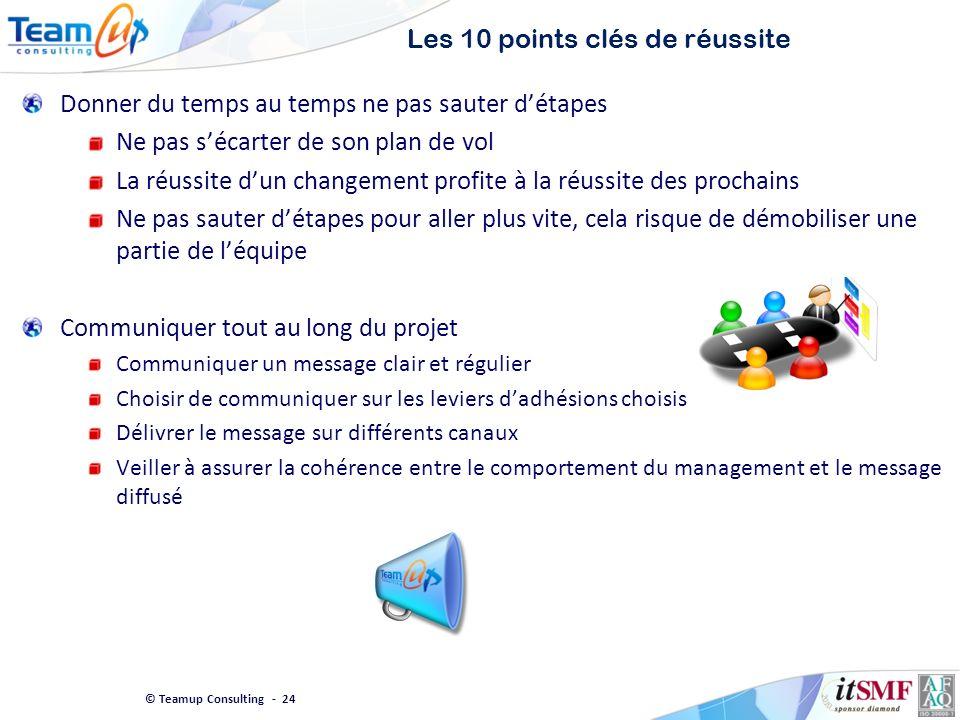 © Teamup Consulting - 24 Les 10 points clés de réussite Donner du temps au temps ne pas sauter détapes Ne pas sécarter de son plan de vol La réussite
