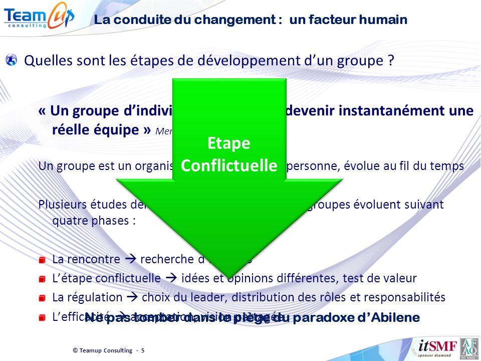 © Teamup Consulting - 5 Quelles sont les étapes de développement dun groupe ? « Un groupe dindividualités ne peut devenir instantanément une réelle éq