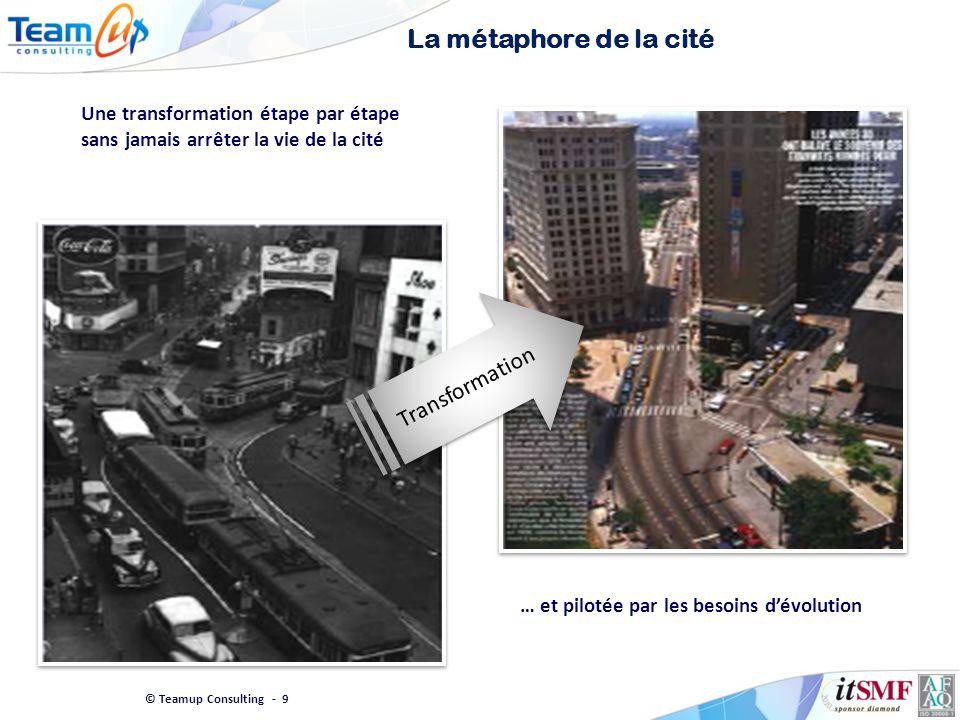© Teamup Consulting - 9 La métaphore de la cité Transformation Une transformation étape par étape sans jamais arrêter la vie de la cité … et pilotée p