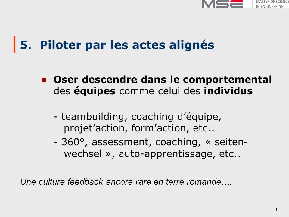 13 5. Piloter par les actes alignés Oser descendre dans le comportemental des équipes comme celui des individus - teambuilding, coaching déquipe, proj