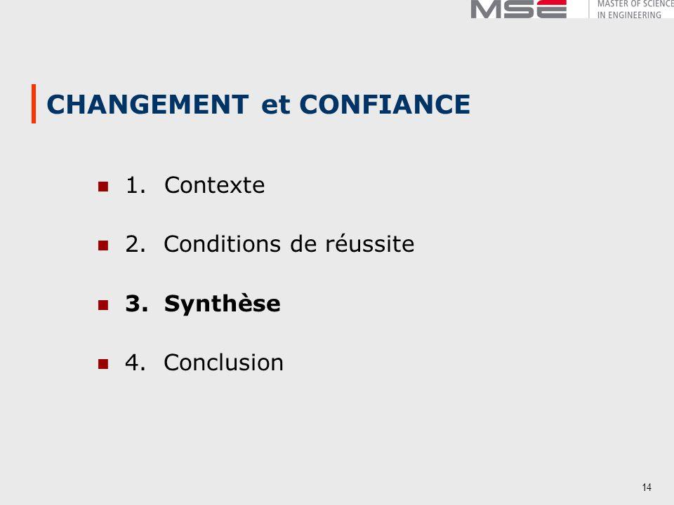 14 CHANGEMENT et CONFIANCE 1.Contexte 2. Conditions de réussite 3. Synthèse 4. Conclusion