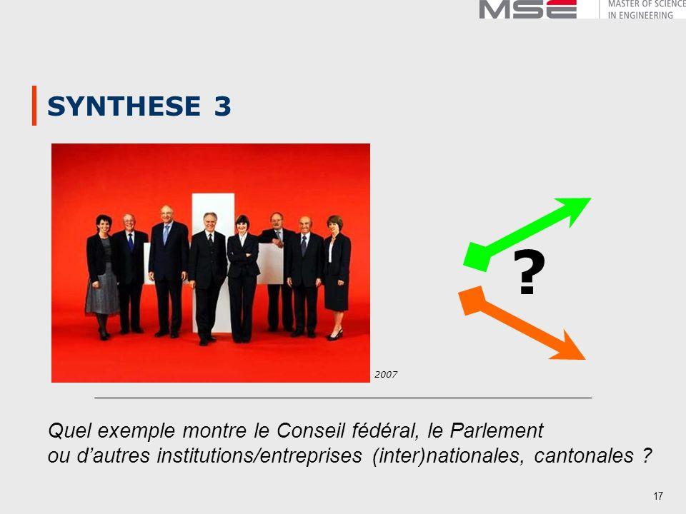 17 SYNTHESE 3 Quel exemple montre le Conseil fédéral, le Parlement ou dautres institutions/entreprises (inter)nationales, cantonales ? ? 2007