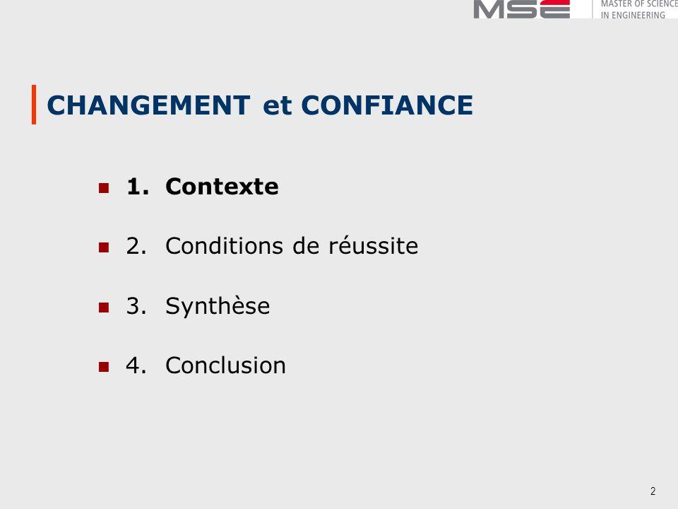 2 CHANGEMENT et CONFIANCE 1.Contexte 2.Conditions de réussite 3.Synthèse 4.Conclusion