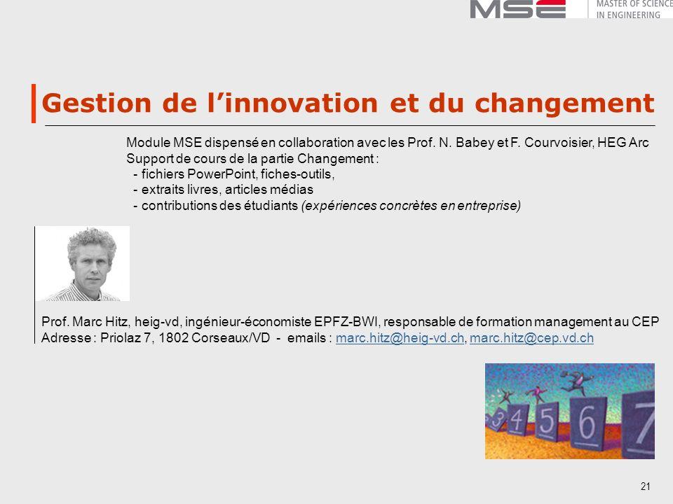 21 Gestion de linnovation et du changement Prof. Marc Hitz, heig-vd, ingénieur-économiste EPFZ-BWI, responsable de formation management au CEP Adresse