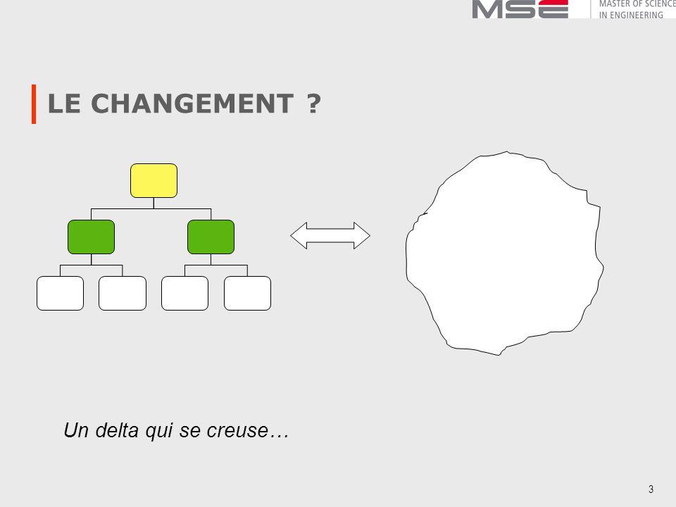 3 LE CHANGEMENT ? Un delta qui se creuse…