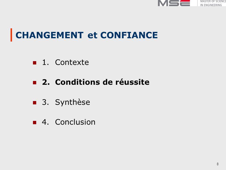 8 CHANGEMENT et CONFIANCE 1.Contexte 2.Conditions de réussite 3.Synthèse 4.Conclusion