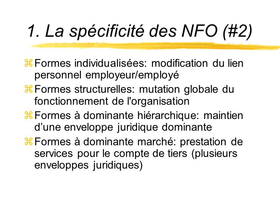 1. La spécificité des NFO (#2) zFormes individualisées: modification du lien personnel employeur/employé zFormes structurelles: mutation globale du fo