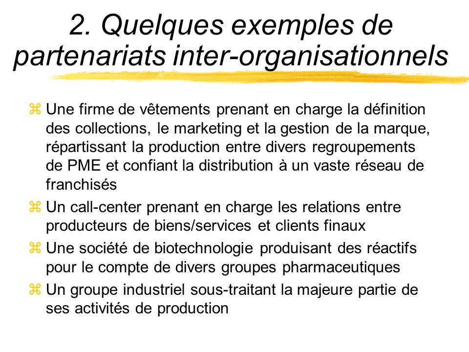 2. Quelques exemples de partenariats inter-organisationnels zUne firme de vêtements prenant en charge la définition des collections, le marketing et l