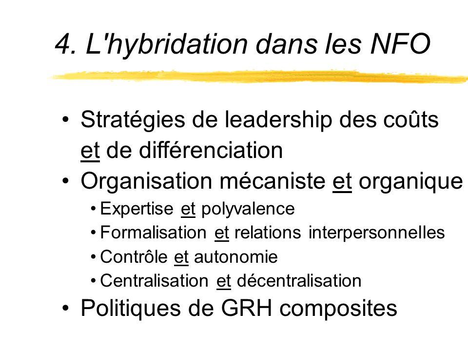 Stratégies de leadership des coûts et de différenciation Organisation mécaniste et organique Expertise et polyvalence Formalisation et relations inter