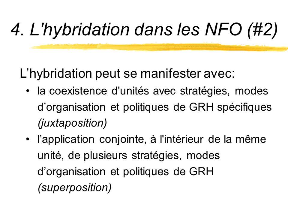 Lhybridation peut se manifester avec: la coexistence d'unités avec stratégies, modes dorganisation et politiques de GRH spécifiques (juxtaposition) la