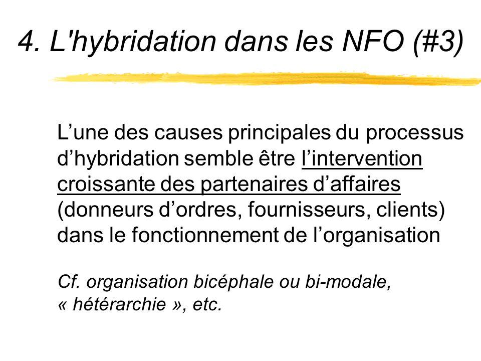 Lune des causes principales du processus dhybridation semble être lintervention croissante des partenaires daffaires (donneurs dordres, fournisseurs,