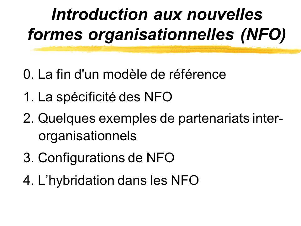 0. La fin d'un modèle de référence 1. La spécificité des NFO 2. Quelques exemples de partenariats inter- organisationnels 3. Configurations de NFO 4.