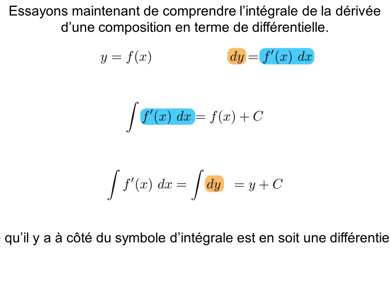 Essayons maintenant de comprendre lintégrale de la dérivée dune composition en terme de différentielle. Ce quil y a à côté du symbole dintégrale est e