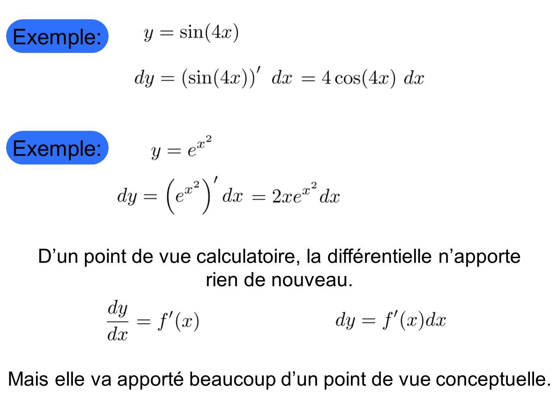 Exemple: Dun point de vue calculatoire, la différentielle napporte rien de nouveau. Mais elle va apporté beaucoup dun point de vue conceptuelle.