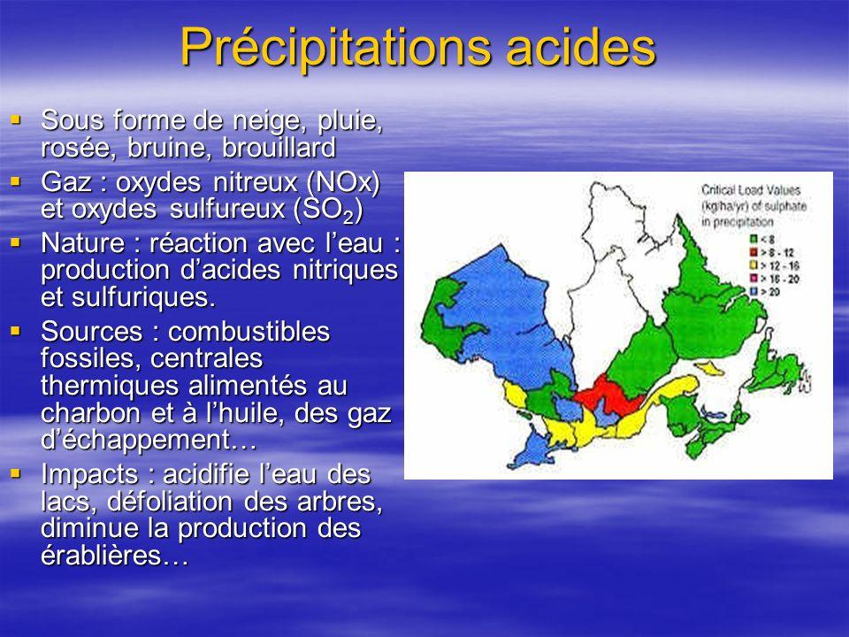 Précipitations acides Sous forme de neige, pluie, rosée, bruine, brouillard Sous forme de neige, pluie, rosée, bruine, brouillard Gaz : oxydes nitreux (NOx) et oxydes sulfureux (SO 2 ) Gaz : oxydes nitreux (NOx) et oxydes sulfureux (SO 2 ) Nature : réaction avec leau : production dacides nitriques et sulfuriques.