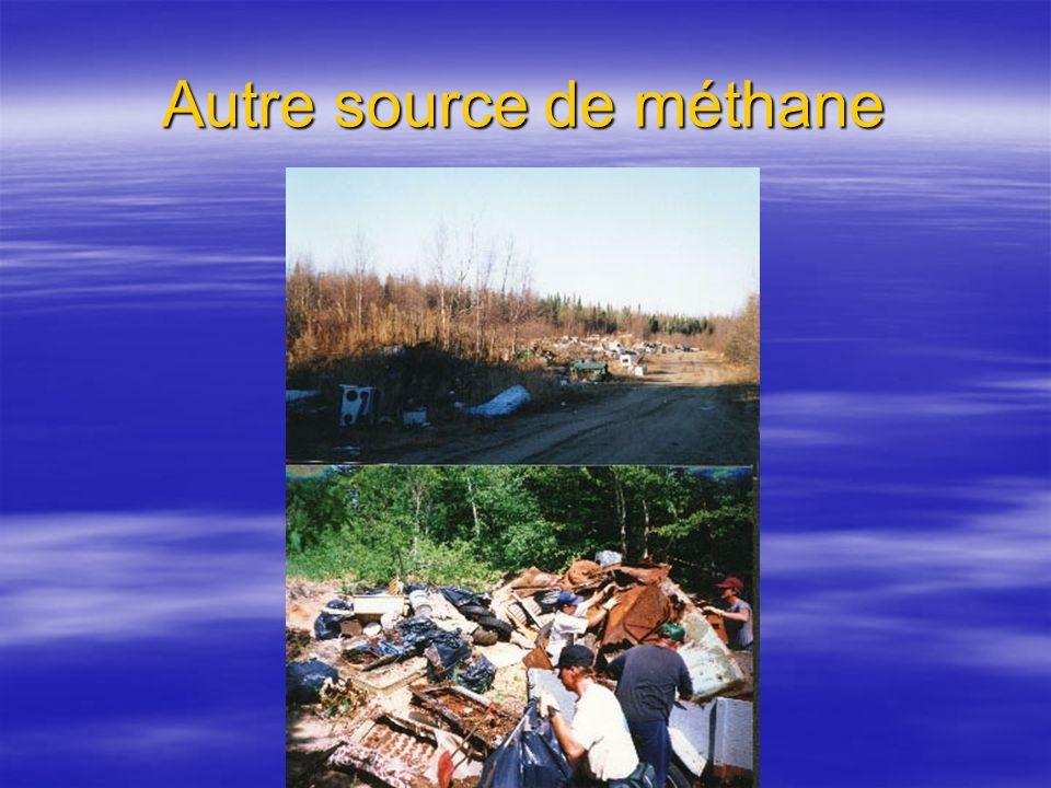 Autre source de méthane