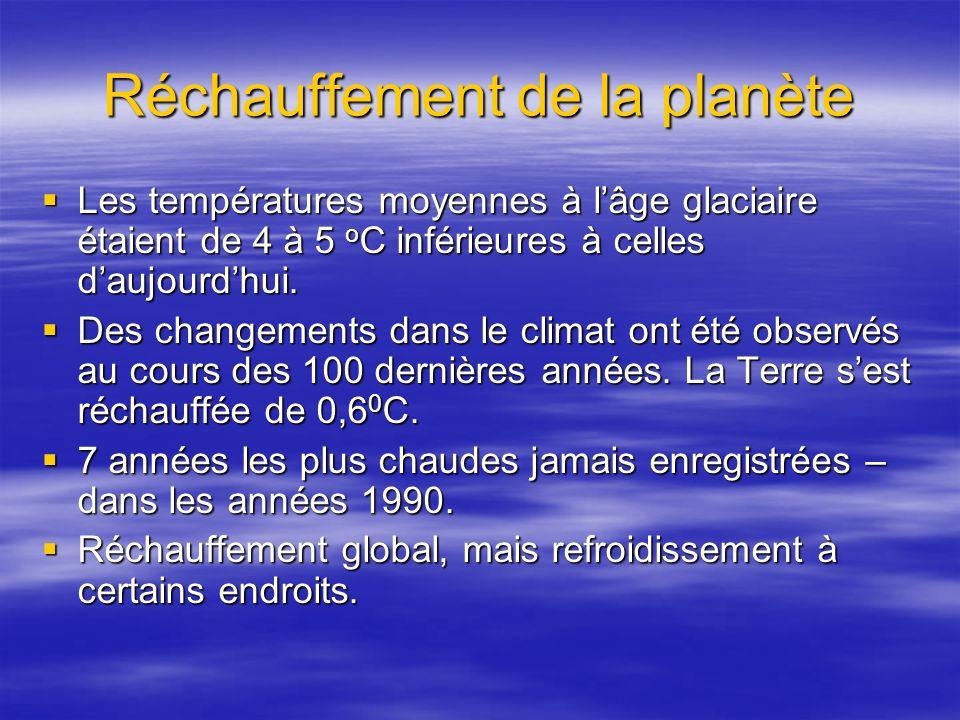 Réchauffement de la planète Les températures moyennes à lâge glaciaire étaient de 4 à 5 o C inférieures à celles daujourdhui.