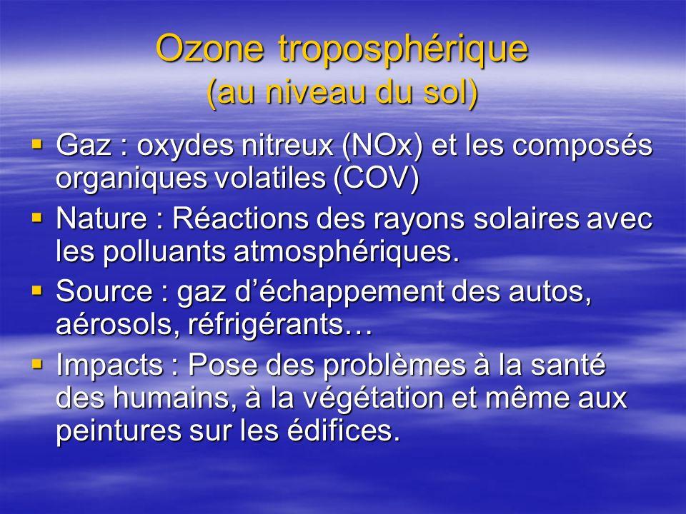 Ozone troposphérique (au niveau du sol) Gaz : oxydes nitreux (NOx) et les composés organiques volatiles (COV) Gaz : oxydes nitreux (NOx) et les composés organiques volatiles (COV) Nature : Réactions des rayons solaires avec les polluants atmosphériques.