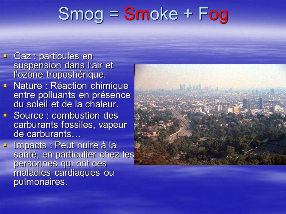 Smog = Smoke + Fog Gaz : particules en suspension dans lair et lozone troposhérique.