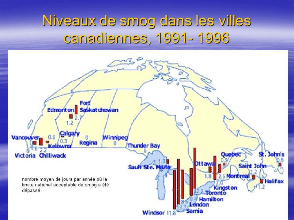 Niveaux de smog dans les villes canadiennes, 1991- 1996