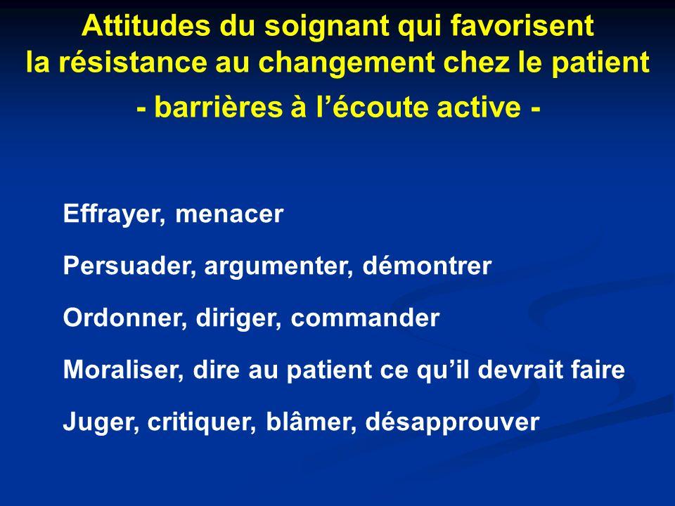 Effrayer, menacer Persuader, argumenter, démontrer Ordonner, diriger, commander Moraliser, dire au patient ce quil devrait faire Juger, critiquer, blâ