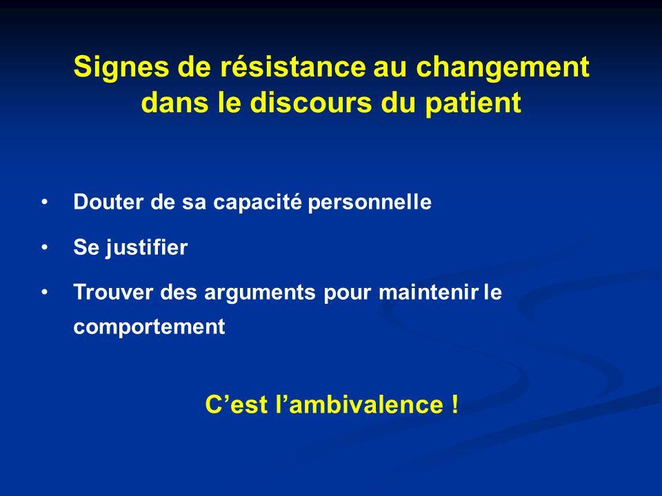 Signes de résistance au changement dans le discours du patient Douter de sa capacité personnelle Se justifier Trouver des arguments pour maintenir le