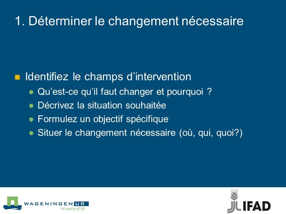 1. Déterminer le changement nécessaire Identifiez le champs dintervention Quest-ce quil faut changer et pourquoi ? Décrivez la situation souhaitée For
